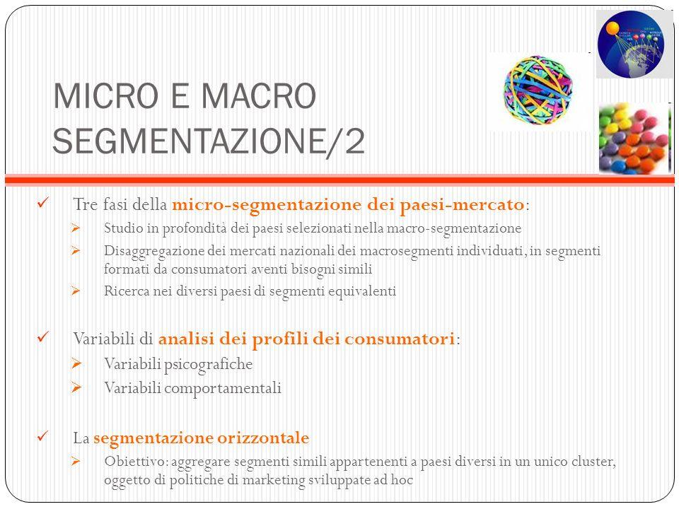MICRO E MACRO SEGMENTAZIONE/2 Tre fasi della micro-segmentazione dei paesi-mercato: Studio in profondità dei paesi selezionati nella macro-segmentazio