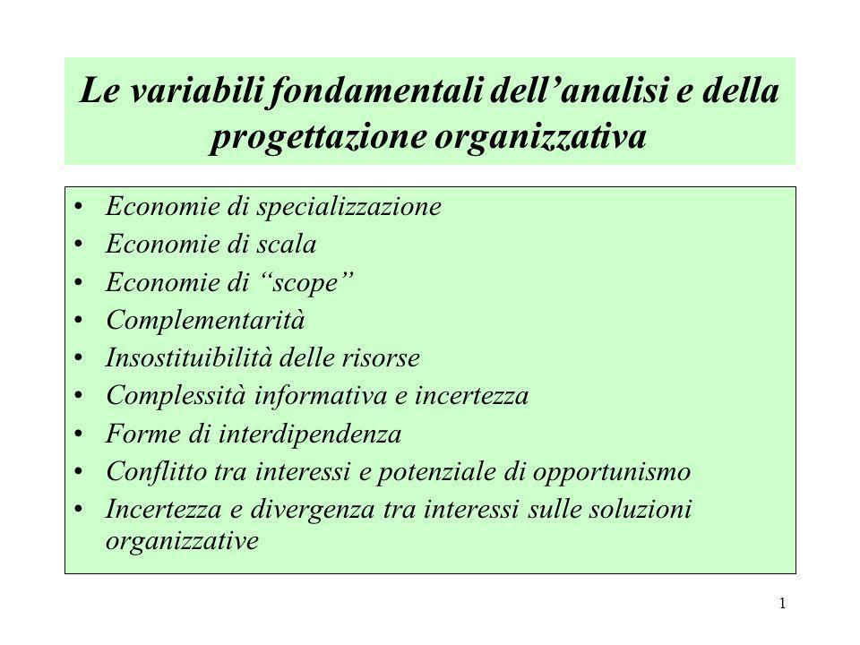 1 Le variabili fondamentali dellanalisi e della progettazione organizzativa Economie di specializzazione Economie di scala Economie di scope Complemen