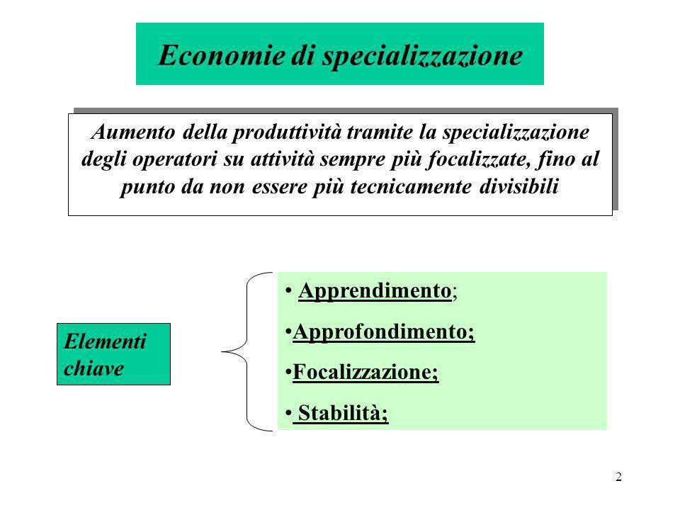 2 Economie di specializzazione Aumento della produttività tramite la specializzazione degli operatori su attività sempre più focalizzate, fino al punt