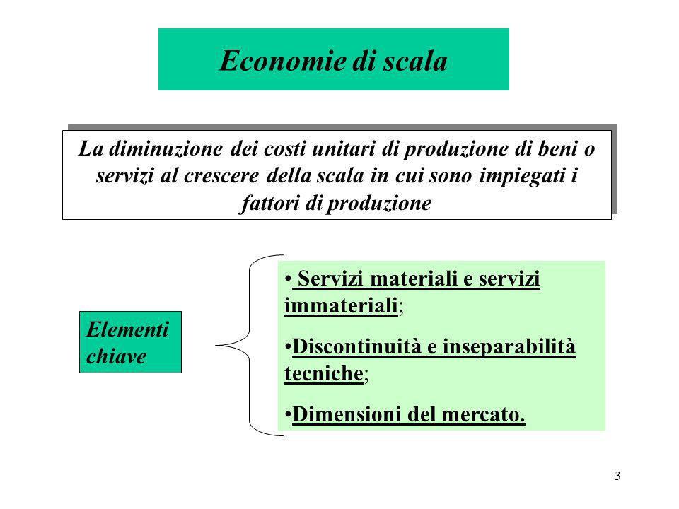 3 Economie di scala La diminuzione dei costi unitari di produzione di beni o servizi al crescere della scala in cui sono impiegati i fattori di produz