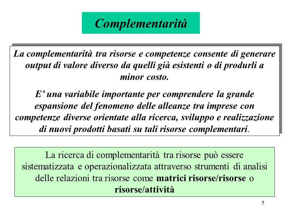 5 Complementarità La complementarità tra risorse e competenze consente di generare output di valore diverso da quelli già esistenti o di produrli a mi