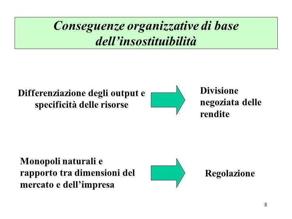 8 Conseguenze organizzative di base dellinsostituibilità Differenziazione degli output e specificità delle risorse Divisione negoziata delle rendite M