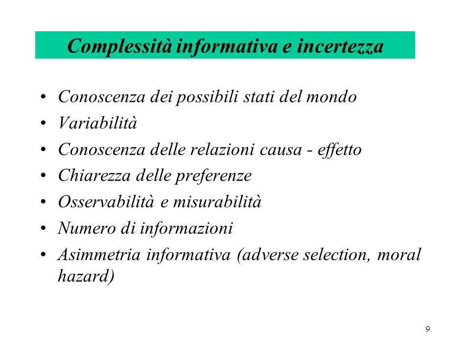 9 Complessità informativa e incertezza Conoscenza dei possibili stati del mondo Variabilità Conoscenza delle relazioni causa - effetto Chiarezza delle