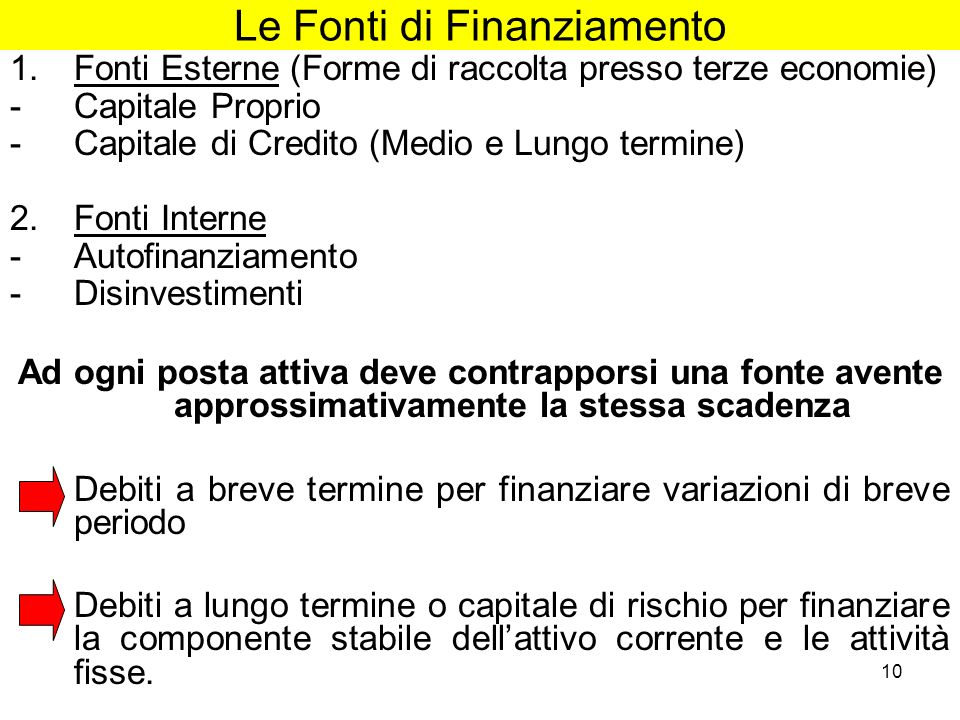 10 Le Fonti di Finanziamento 1.Fonti Esterne (Forme di raccolta presso terze economie) -Capitale Proprio -Capitale di Credito (Medio e Lungo termine)
