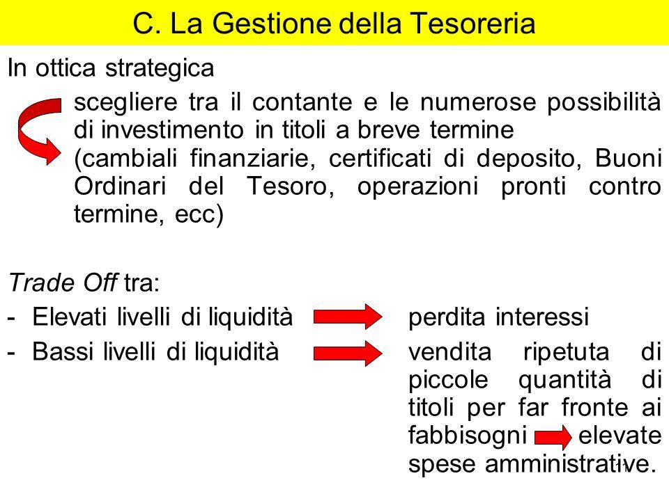 11 C. La Gestione della Tesoreria In ottica strategica scegliere tra il contante e le numerose possibilità di investimento in titoli a breve termine (
