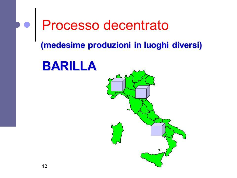 13 Processo decentrato (medesime produzioni in luoghi diversi) BARILLA