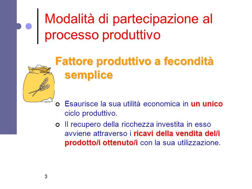 3 Modalità di partecipazione al processo produttivo Fattore produttivo a fecondità semplice un unico Esaurisce la sua utilità economica in un unico ci