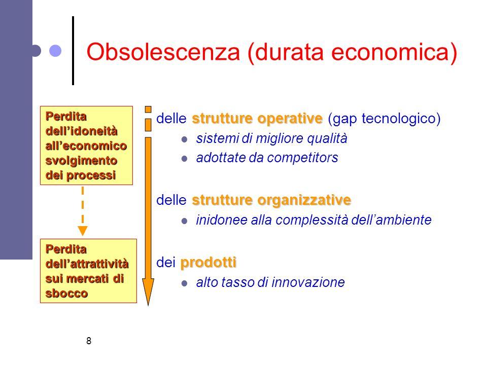 8 Obsolescenza (durata economica) strutture operative delle strutture operative (gap tecnologico) sistemi di migliore qualità adottate da competitors
