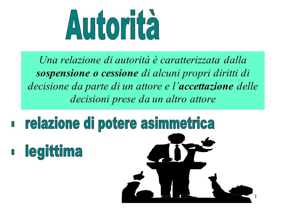 1 Una relazione di autorità è caratterizzata dalla sospensione o cessione di alcuni propri diritti di decisione da parte di un attore e laccettazione