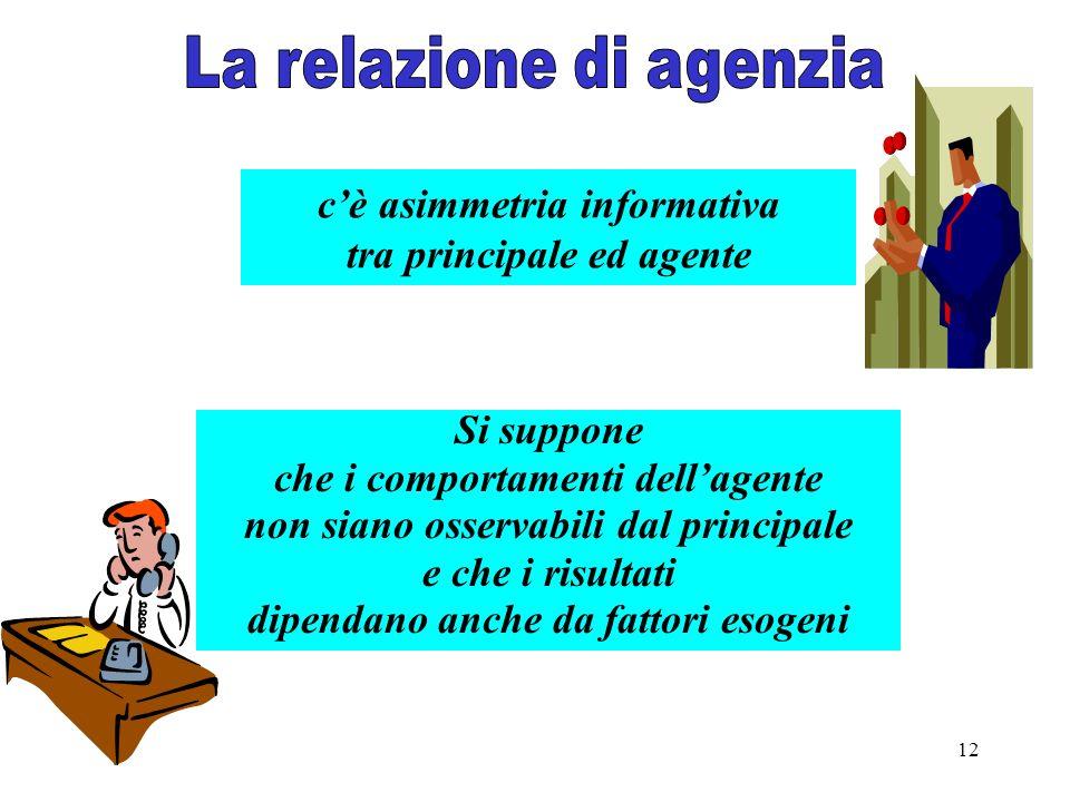 12 cè asimmetria informativa tra principale ed agente Si suppone che i comportamenti dellagente non siano osservabili dal principale e che i risultati