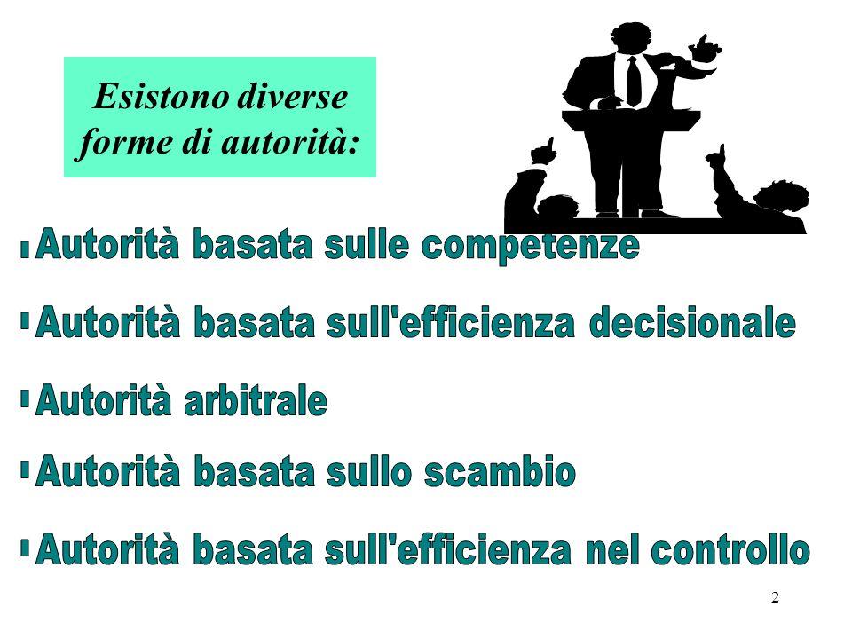 2 Esistono diverse forme di autorità:
