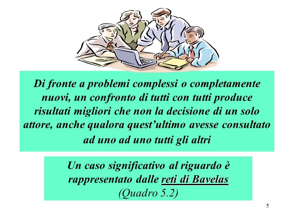 5 Di fronte a problemi complessi o completamente nuovi, un confronto di tutti con tutti produce risultati migliori che non la decisione di un solo att