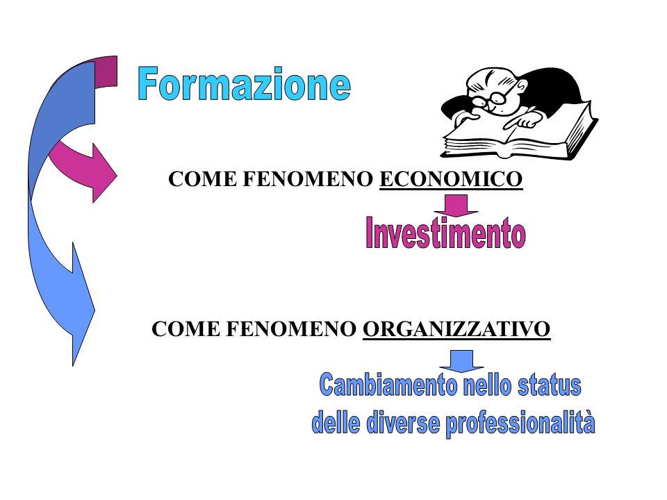 COME FENOMENO ECONOMICO COME FENOMENO ORGANIZZATIVO