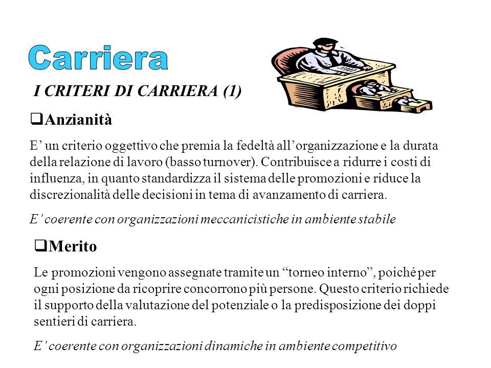 I CRITERI DI CARRIERA (1) Anzianità E un criterio oggettivo che premia la fedeltà allorganizzazione e la durata della relazione di lavoro (basso turno