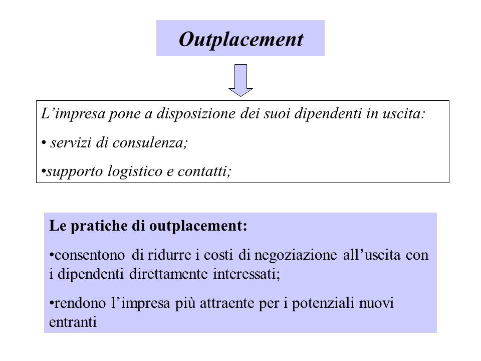 Outplacement Limpresa pone a disposizione dei suoi dipendenti in uscita: servizi di consulenza; supporto logistico e contatti; Le pratiche di outplace