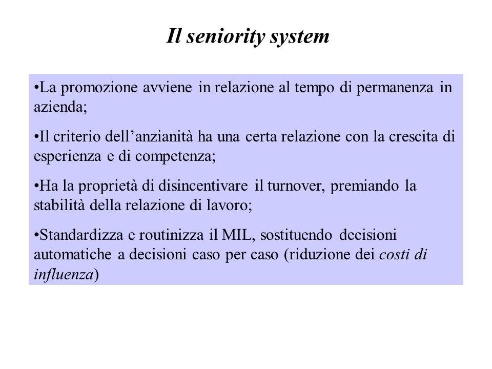 Il seniority system La promozione avviene in relazione al tempo di permanenza in azienda; Il criterio dellanzianità ha una certa relazione con la cres