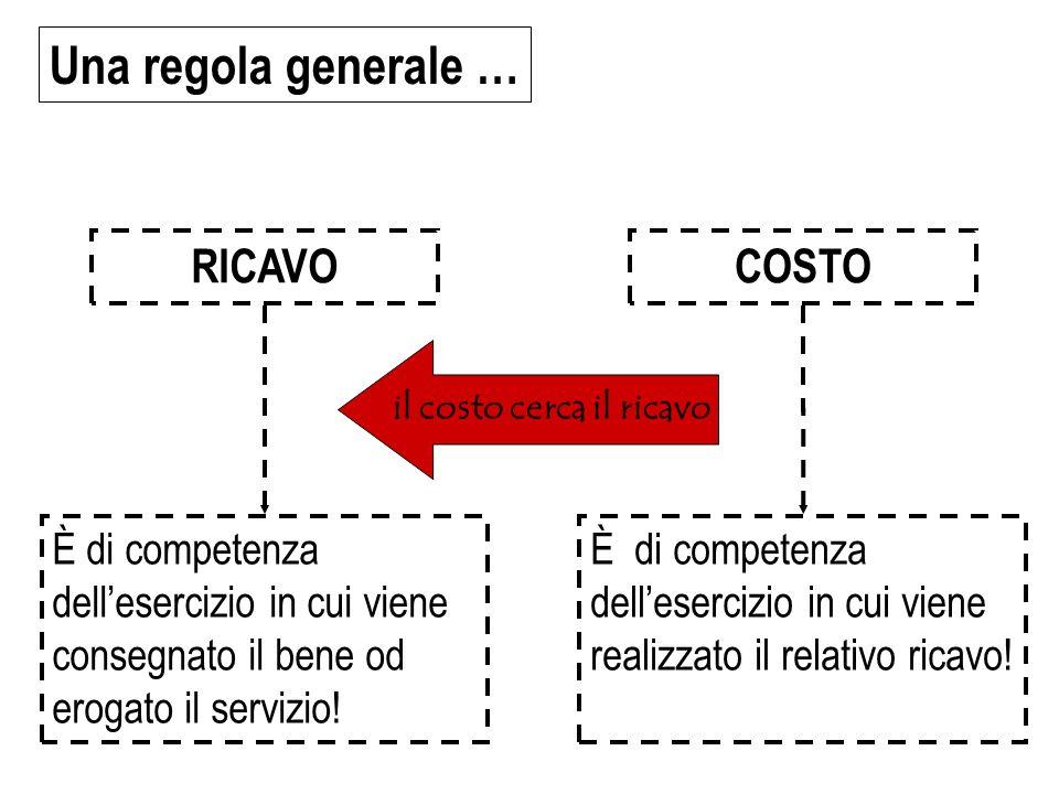 Una regola generale … È di competenza dellesercizio in cui viene consegnato il bene od erogato il servizio! È di competenza dellesercizio in cui viene