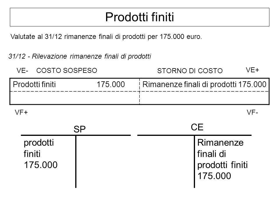 Prodotti finiti Valutate al 31/12 rimanenze finali di prodotti per 175.000 euro. 31/12 - Rilevazione rimanenze finali di prodotti Prodotti finiti 175.