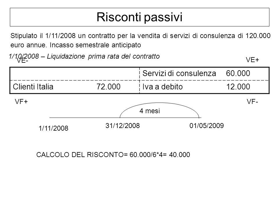 Risconti passivi Stipulato il 1/11/2008 un contratto per la vendita di servizi di consulenza di 120.000 euro annue. Incasso semestrale anticipato 1/10