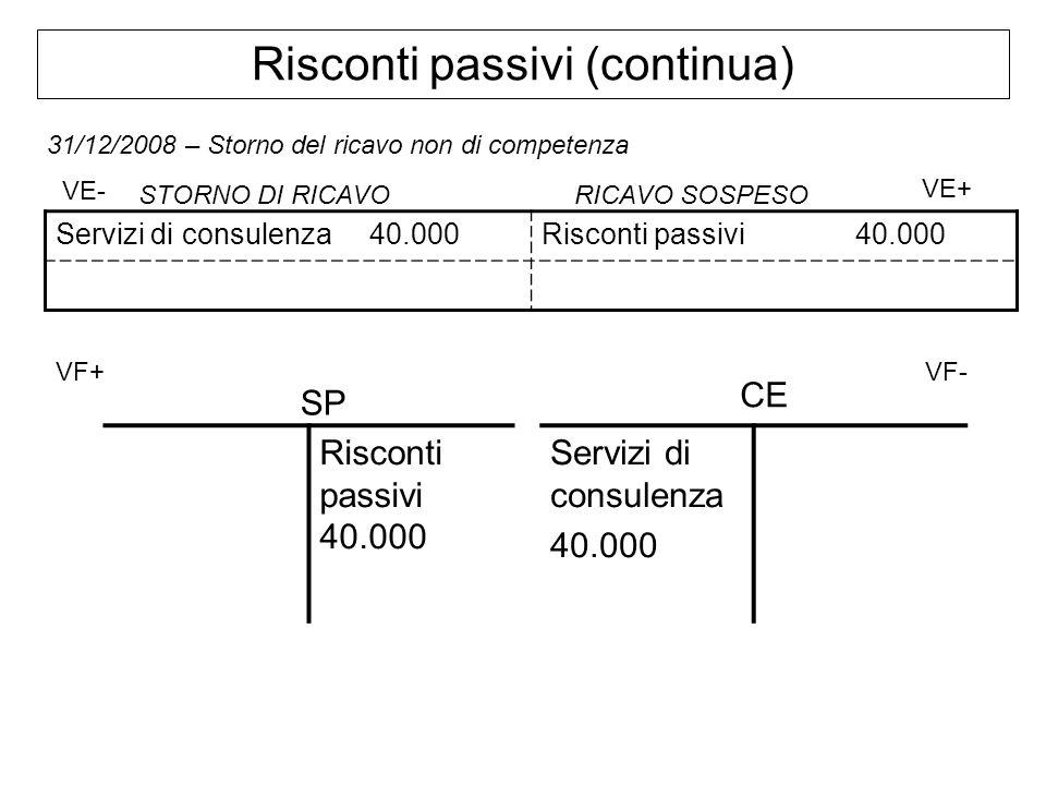 Risconti passivi (continua) 31/12/2008 – Storno del ricavo non di competenza Servizi di consulenza40.000Risconti passivi40.000 VE- VE+ VF+ VF- Riscont