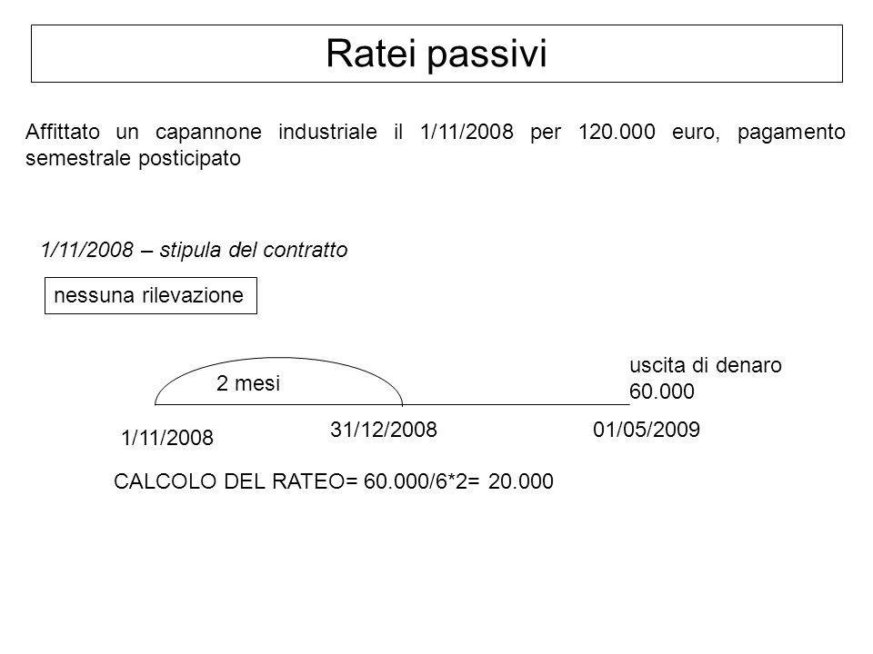 Ratei passivi Affittato un capannone industriale il 1/11/2008 per 120.000 euro, pagamento semestrale posticipato 1/11/2008 – stipula del contratto nes