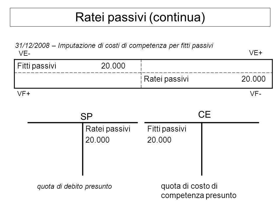 Ratei passivi (continua) Fitti passivi 20.000 Ratei passivi 20.000 31/12/2008 – Imputazione di costi di competenza per fitti passivi VE- VE+ VF+ VF- R