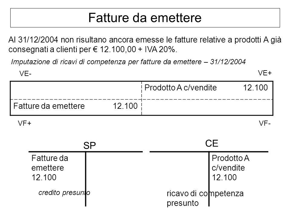 Fatture da emettere Al 31/12/2004 non risultano ancora emesse le fatture relative a prodotti A già consegnati a clienti per 12.100,00 + IVA 20%. Imput