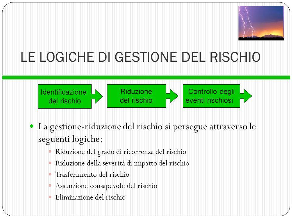 LE LOGICHE DI GESTIONE DEL RISCHIO La gestione-riduzione del rischio si persegue attraverso le seguenti logiche: Riduzione del grado di ricorrenza del