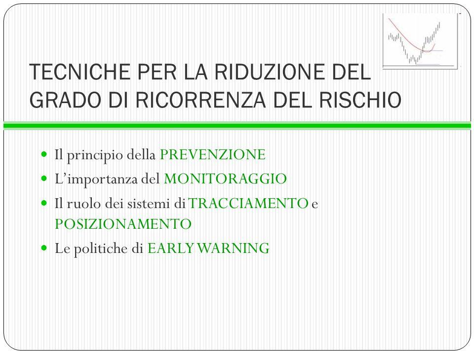 TECNICHE PER LA RIDUZIONE DEL GRADO DI RICORRENZA DEL RISCHIO Il principio della PREVENZIONE Limportanza del MONITORAGGIO Il ruolo dei sistemi di TRAC