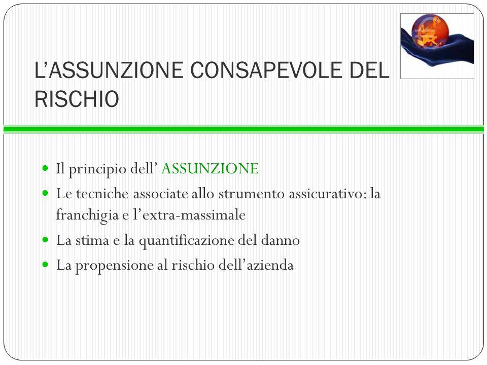 LASSUNZIONE CONSAPEVOLE DEL RISCHIO Il principio dell ASSUNZIONE Le tecniche associate allo strumento assicurativo: la franchigia e lextra-massimale L
