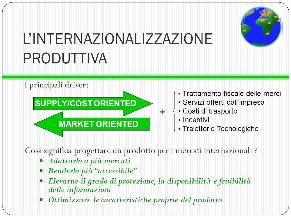 LINTERNAZIONALIZZAZIONE PRODUTTIVA I principali driver: Cosa significa progettare un prodotto per i mercati internazionali ? Adattarlo a più mercati R