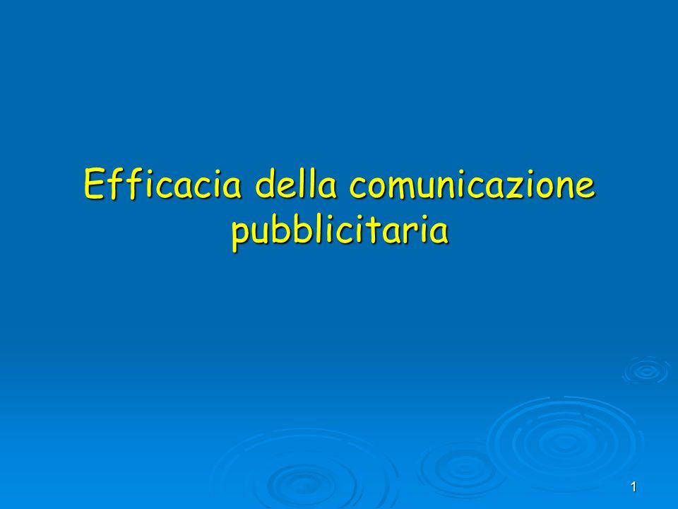 1 Efficacia della comunicazione pubblicitaria
