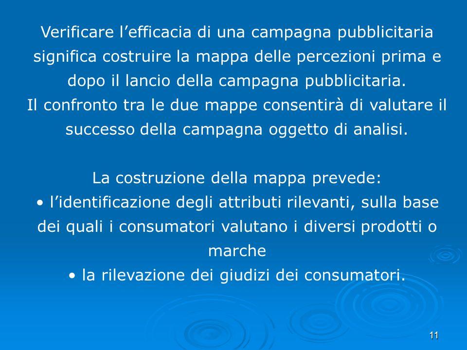 11 Verificare lefficacia di una campagna pubblicitaria significa costruire la mappa delle percezioni prima e dopo il lancio della campagna pubblicitar