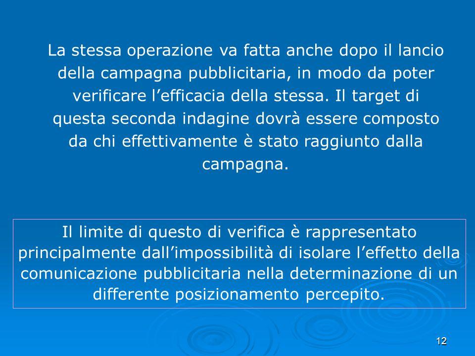12 La stessa operazione va fatta anche dopo il lancio della campagna pubblicitaria, in modo da poter verificare lefficacia della stessa. Il target di