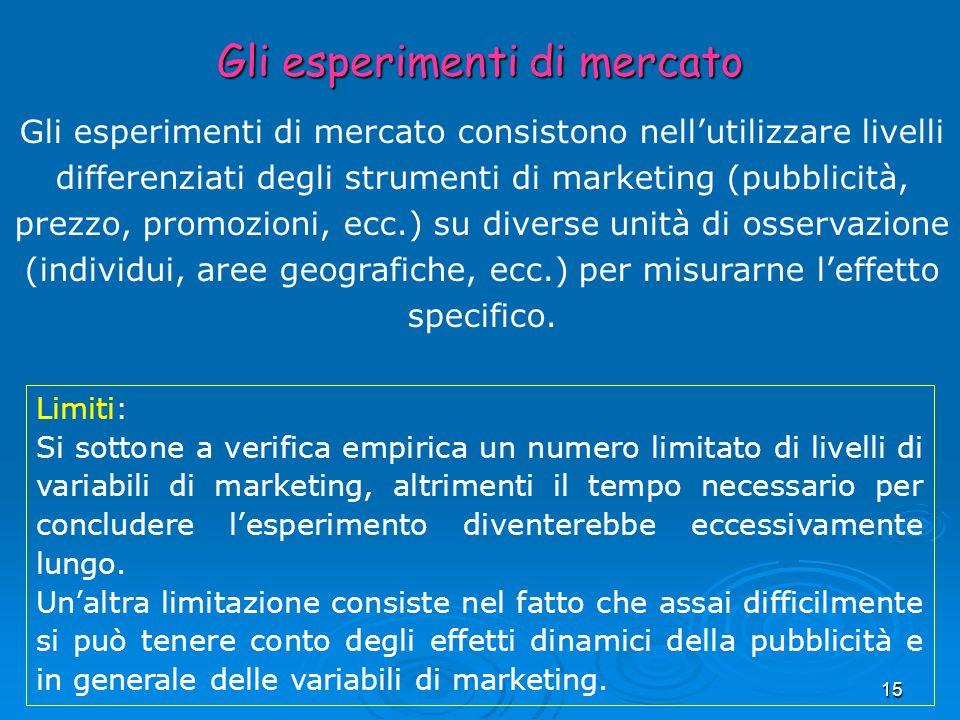 15 Gli esperimenti di mercato Gli esperimenti di mercato consistono nellutilizzare livelli differenziati degli strumenti di marketing (pubblicità, pre