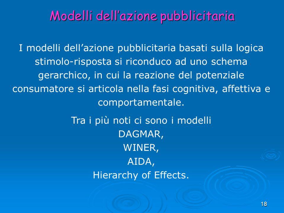 18 Modelli dellazione pubblicitaria I modelli dellazione pubblicitaria basati sulla logica stimolo-risposta si riconduco ad uno schema gerarchico, in