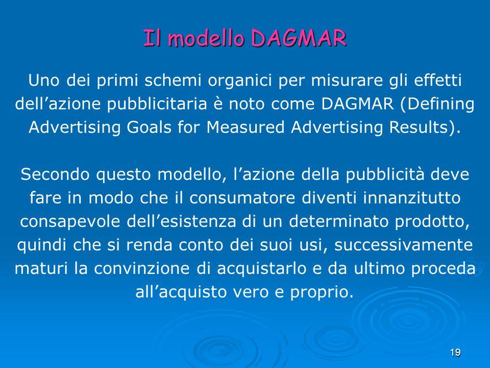 19 Uno dei primi schemi organici per misurare gli effetti dellazione pubblicitaria è noto come DAGMAR (Defining Advertising Goals for Measured Adverti