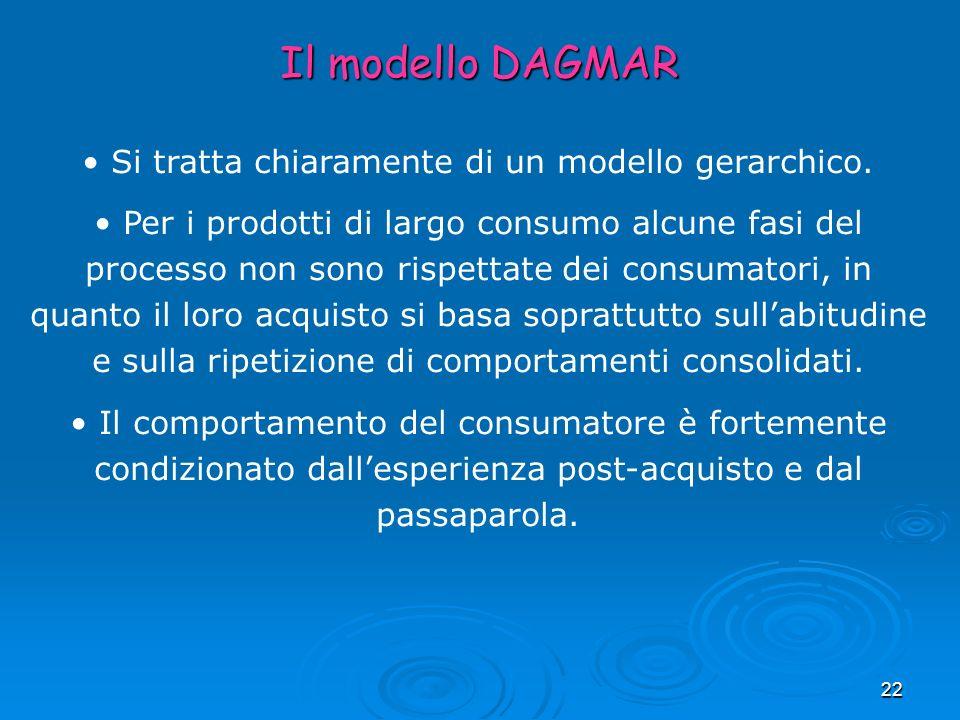 22 Si tratta chiaramente di un modello gerarchico. Per i prodotti di largo consumo alcune fasi del processo non sono rispettate dei consumatori, in qu