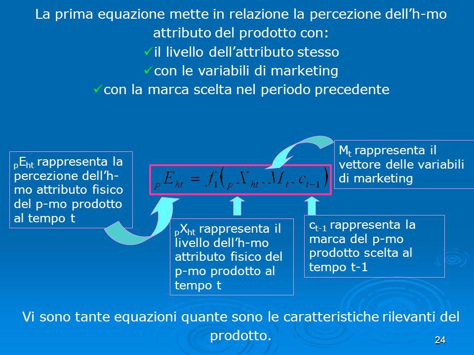 24 La prima equazione mette in relazione la percezione dellh-mo attributo del prodotto con: il livello dellattributo stesso con le variabili di market