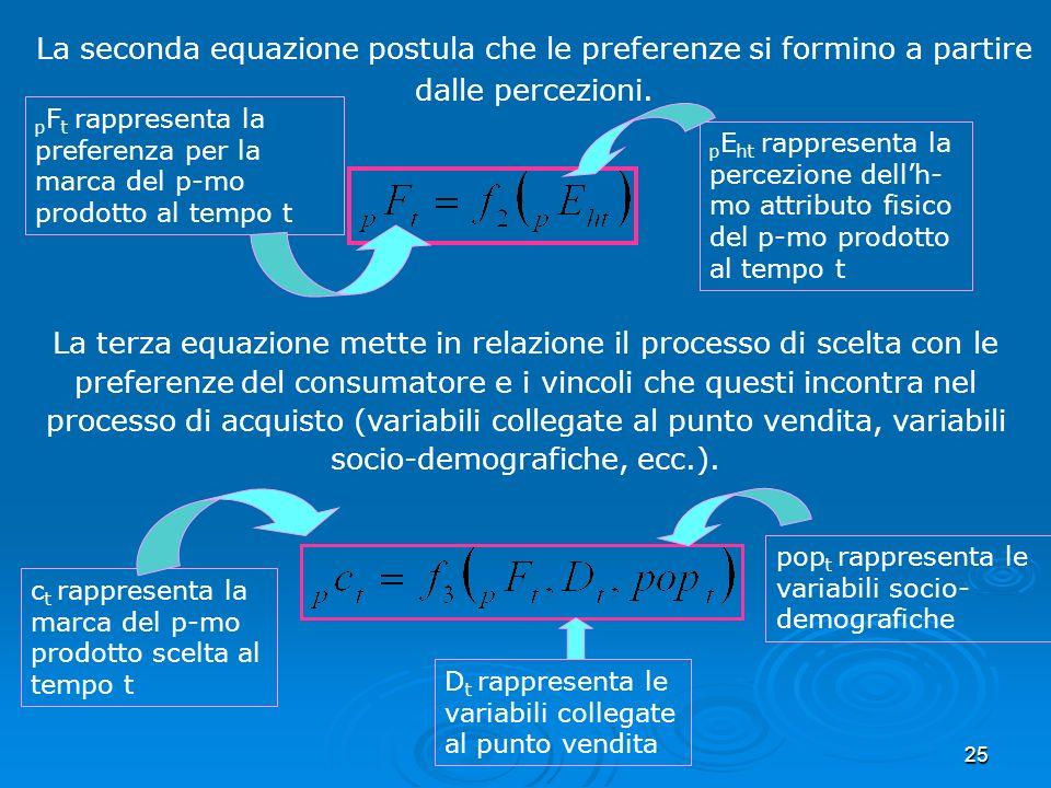 25 La seconda equazione postula che le preferenze si formino a partire dalle percezioni. La terza equazione mette in relazione il processo di scelta c