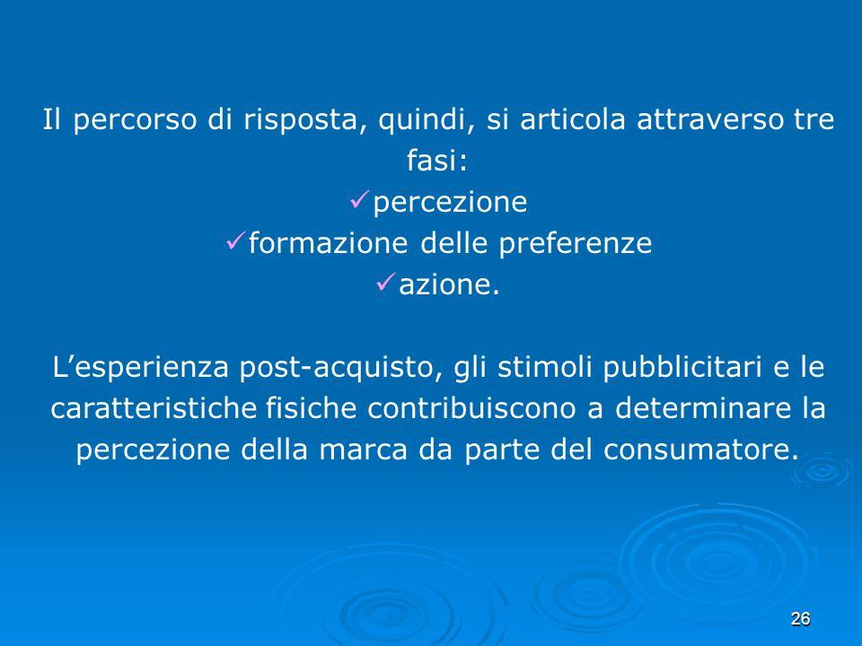 26 Il percorso di risposta, quindi, si articola attraverso tre fasi: percezione formazione delle preferenze azione. Lesperienza post-acquisto, gli sti