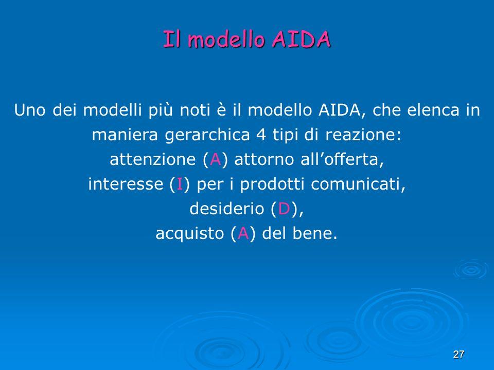 27 Il modello AIDA Uno dei modelli più noti è il modello AIDA, che elenca in maniera gerarchica 4 tipi di reazione: attenzione (A) attorno allofferta,