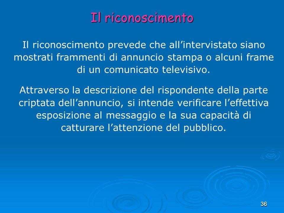 36 Il riconoscimento Il riconoscimento prevede che allintervistato siano mostrati frammenti di annuncio stampa o alcuni frame di un comunicato televis