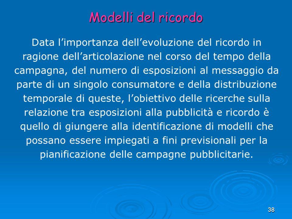 38 Modelli del ricordo Data limportanza dellevoluzione del ricordo in ragione dellarticolazione nel corso del tempo della campagna, del numero di espo