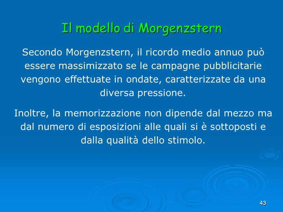 43 Secondo Morgenzstern, il ricordo medio annuo può essere massimizzato se le campagne pubblicitarie vengono effettuate in ondate, caratterizzate da u