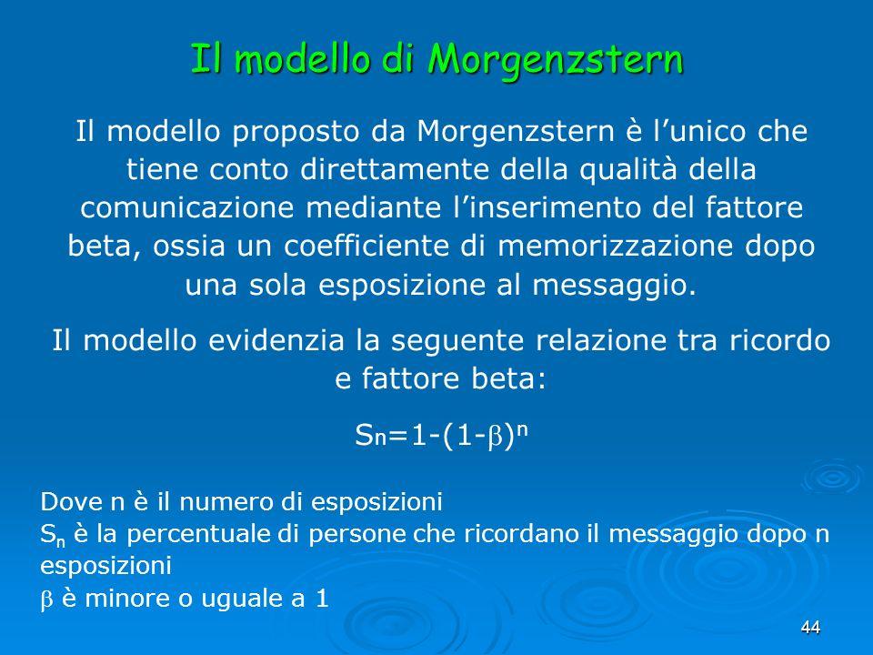 44 Il modello proposto da Morgenzstern è lunico che tiene conto direttamente della qualità della comunicazione mediante linserimento del fattore beta,
