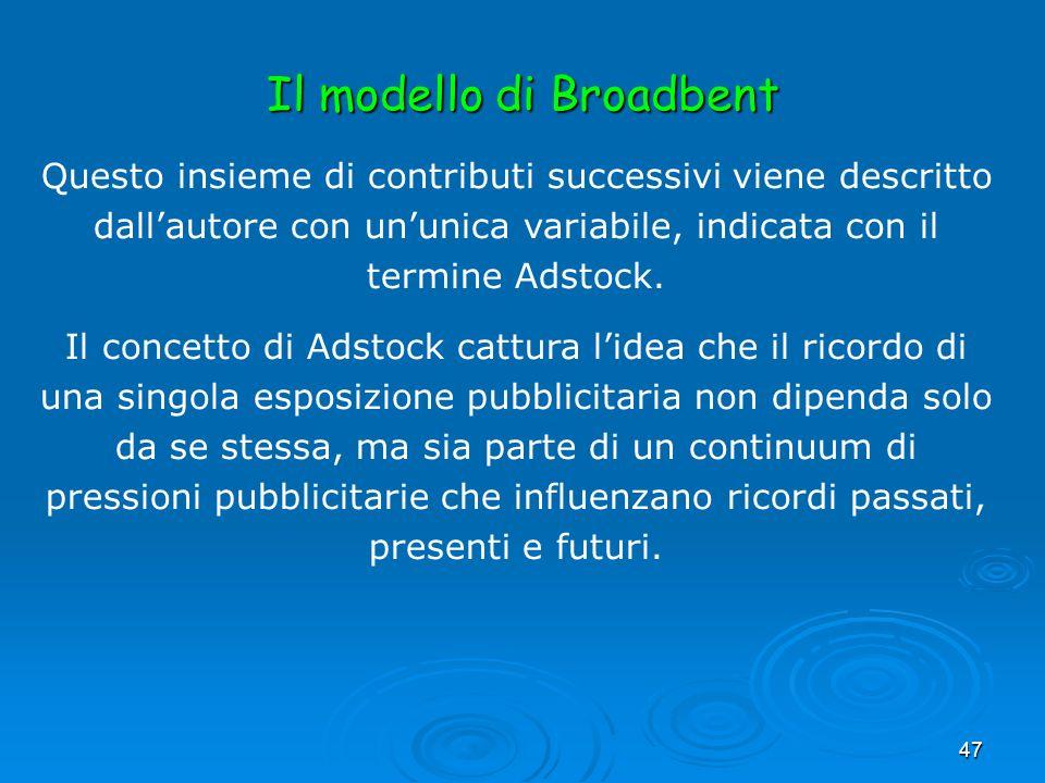 47 Il modello di Broadbent Questo insieme di contributi successivi viene descritto dallautore con ununica variabile, indicata con il termine Adstock.