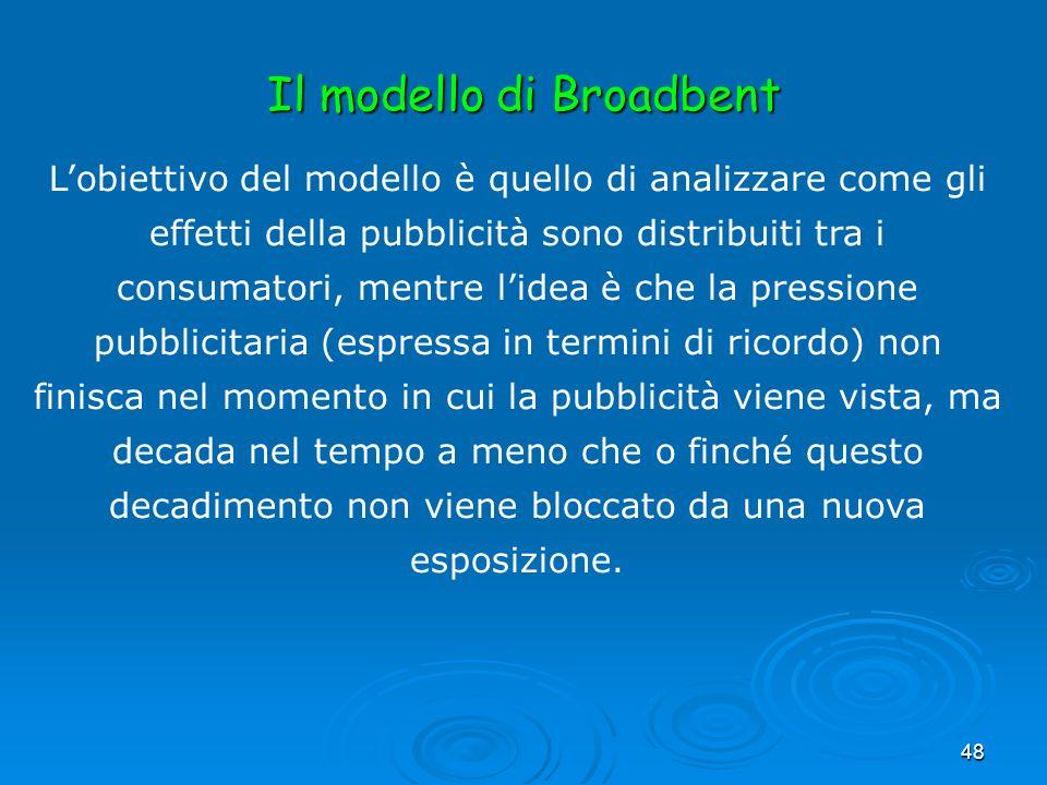 48 Il modello di Broadbent Lobiettivo del modello è quello di analizzare come gli effetti della pubblicità sono distribuiti tra i consumatori, mentre