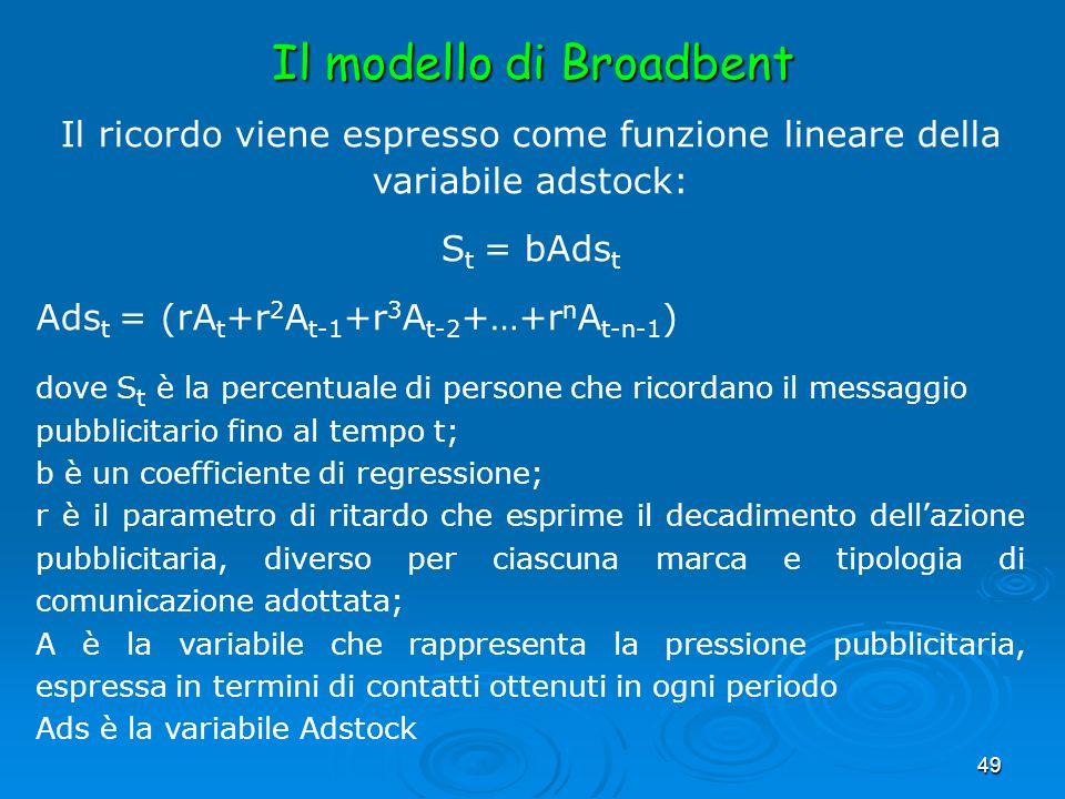 49 Il modello di Broadbent Il ricordo viene espresso come funzione lineare della variabile adstock: S t = bAds t Ads t = (rA t +r 2 A t-1 +r 3 A t-2 +