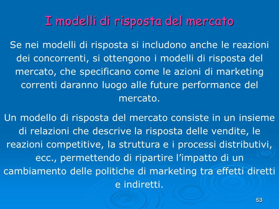 53 Se nei modelli di risposta si includono anche le reazioni dei concorrenti, si ottengono i modelli di risposta del mercato, che specificano come le